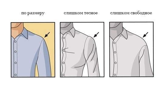 Плечи рубашки
